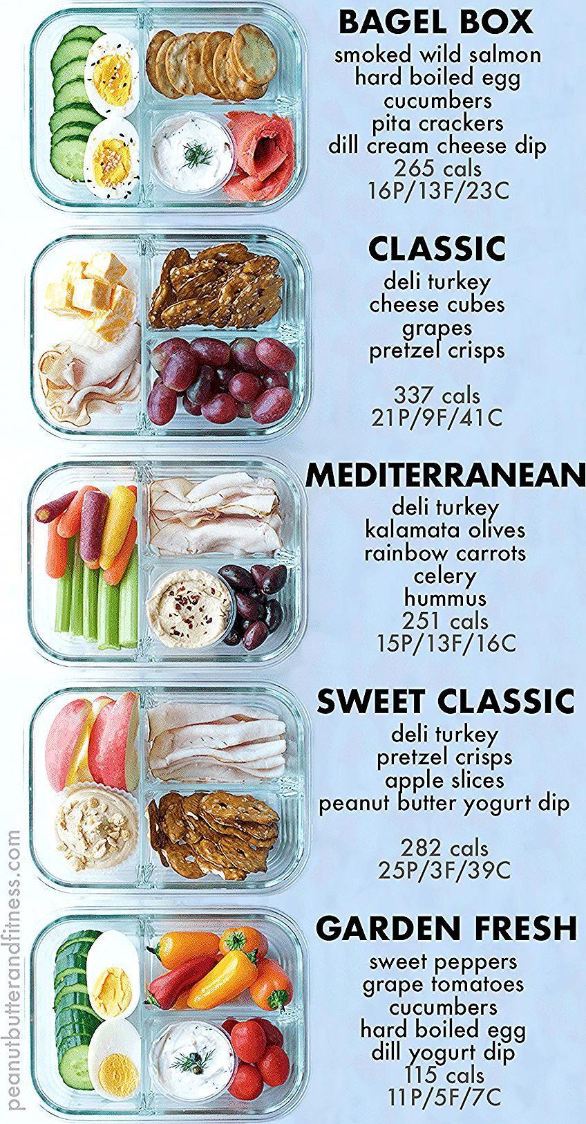Bento Box Snack Prep Ideas - Peanut Butter and Fitness  #bento #butter #fitness #fitnessfood #ideas...
