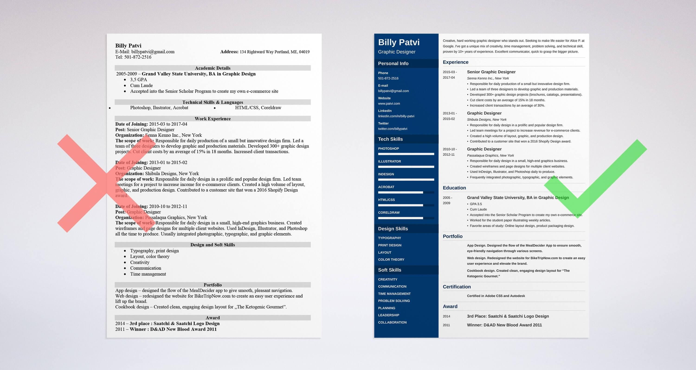 Graphic Designer Resume Samples