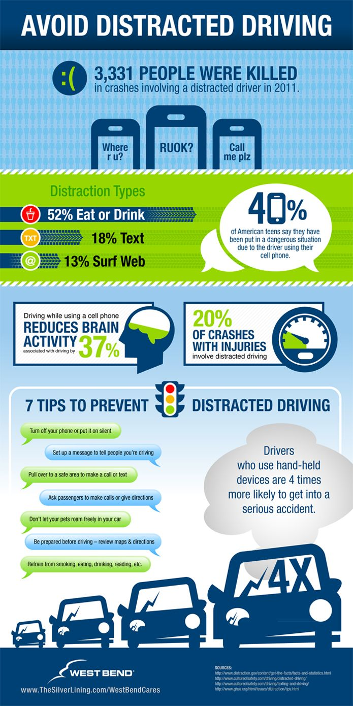 Distracted driving affects all of us Distracted driving