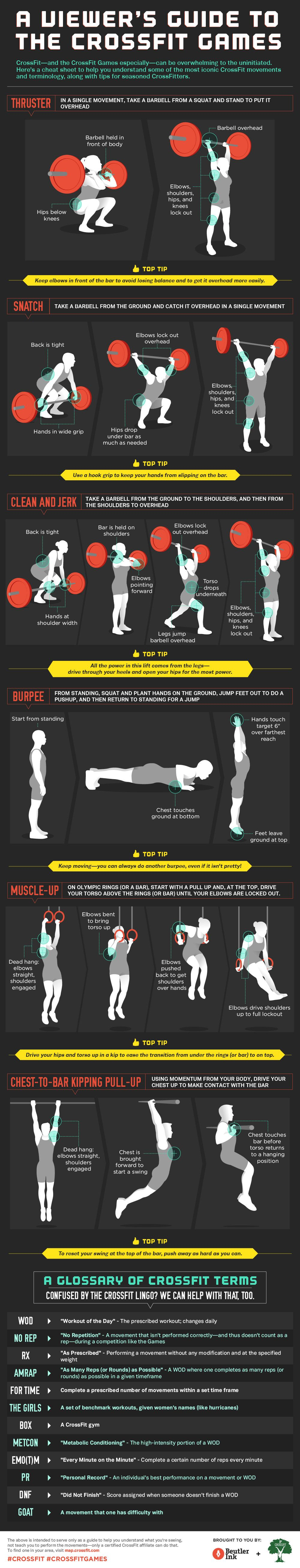Love this, the movements they perform at the games can be hard to remember if you aren't active in crossfit.