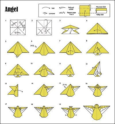 Image Result For Christmas Origami Instructions Christmas 2017