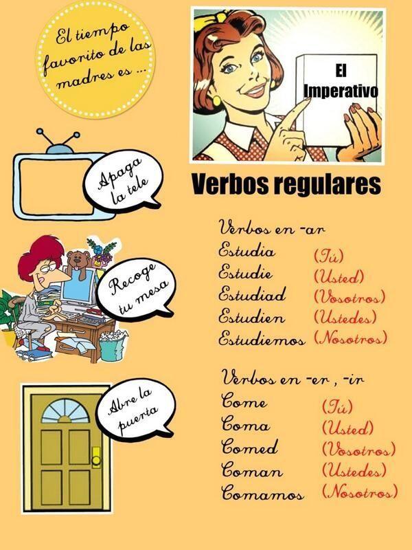 L Imperatif Verbes Reguliers Espagnol Apprendre Exercices D Espagnol Et Cours Espagnol
