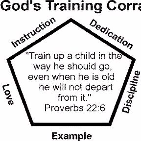 Train a child up in the way they should... No matter how