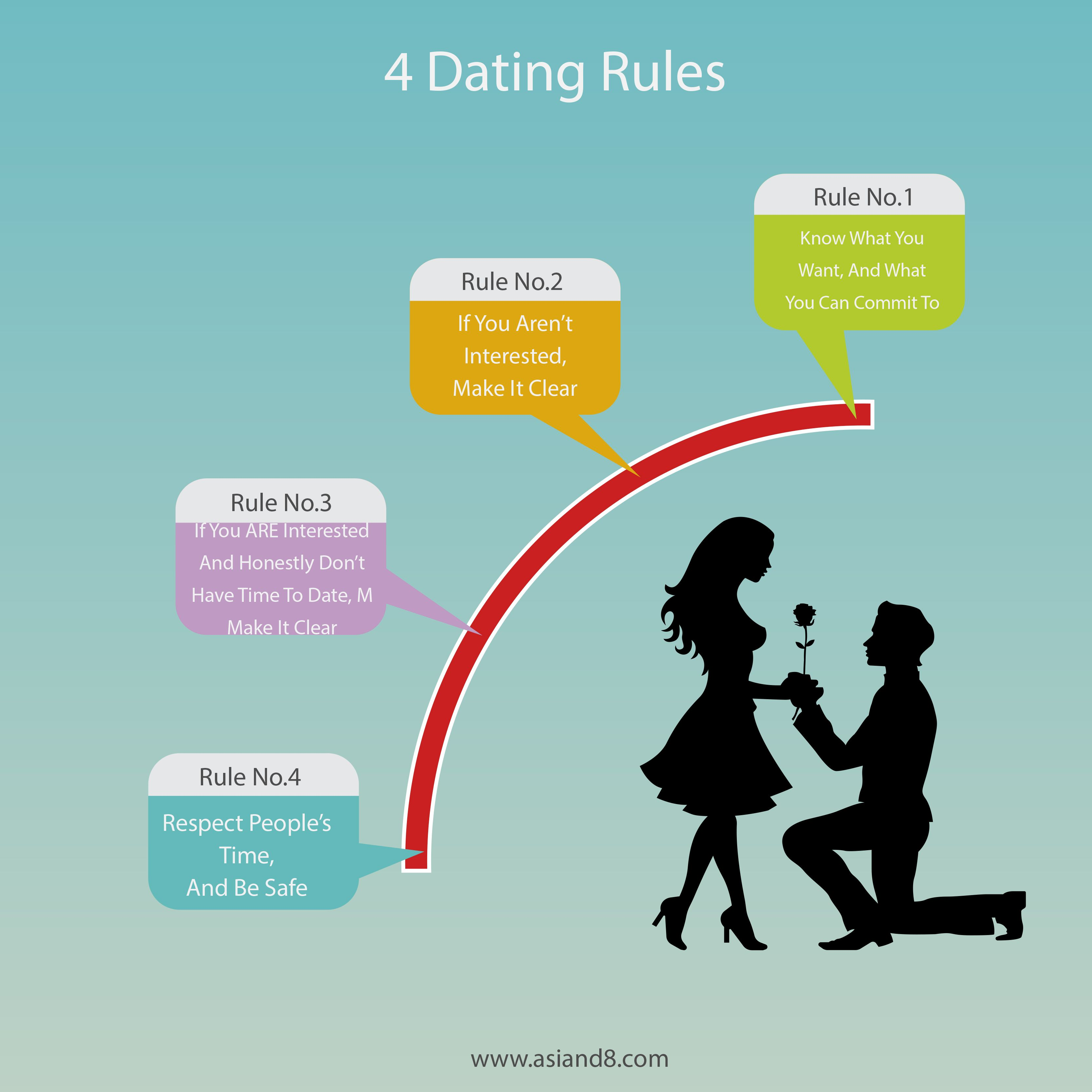 What are four dating rules
