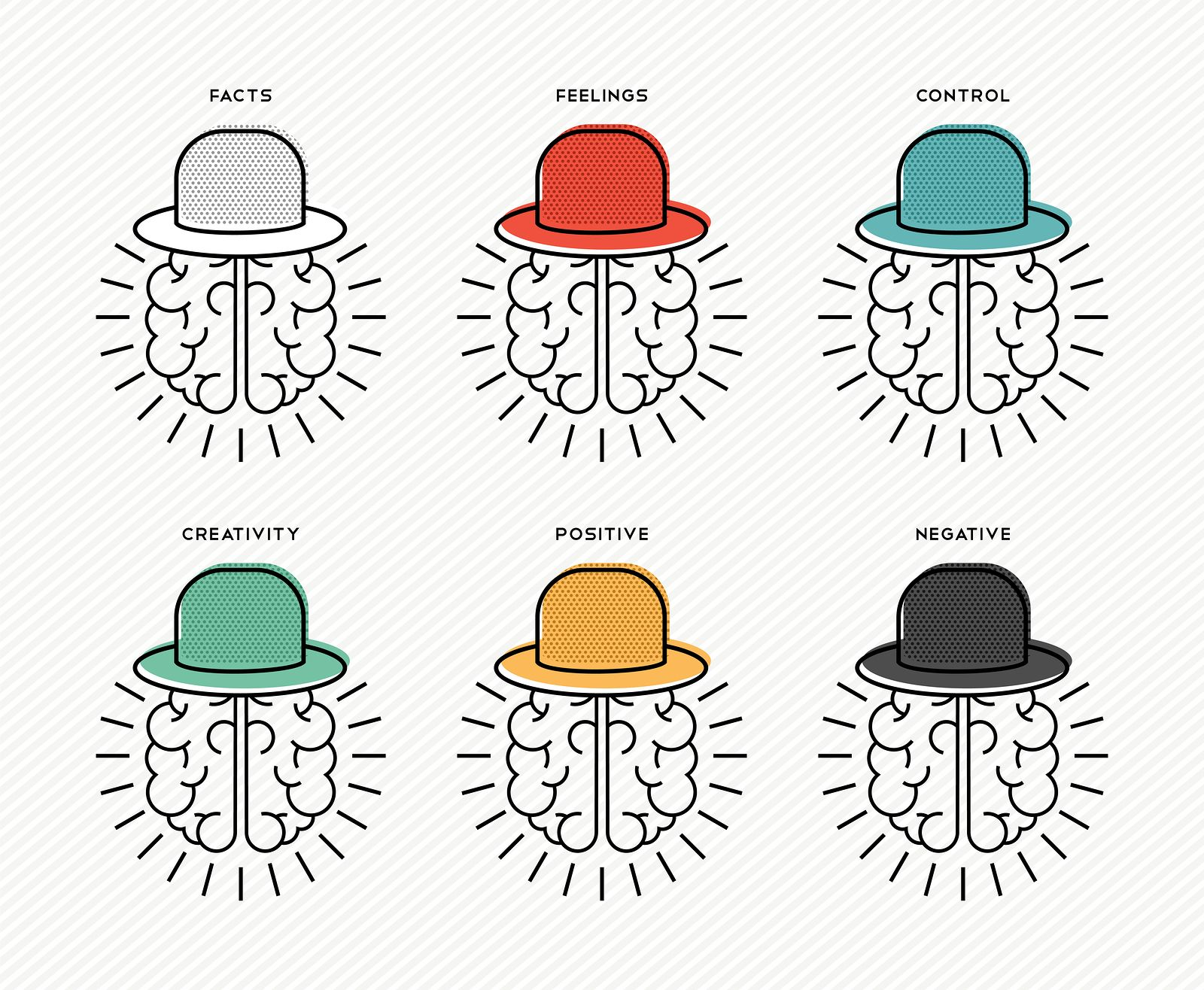 Six Thinking Hats Theory and How to Apply It to Problem-Solving