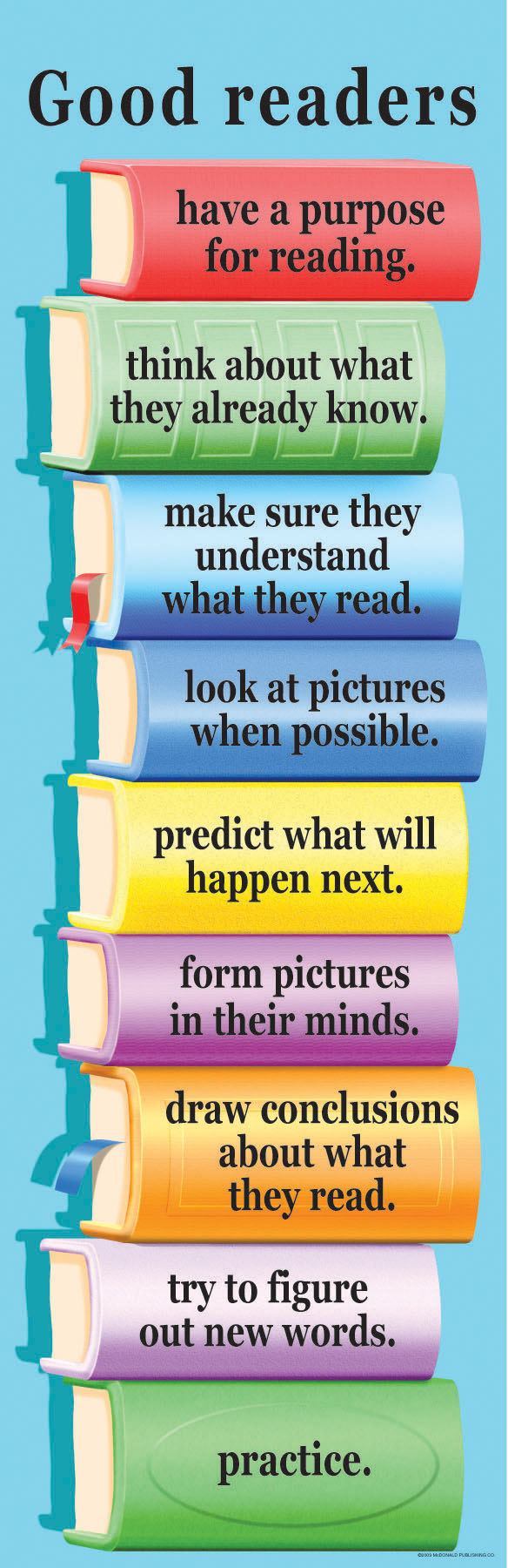 Reading Classroom Decor : What good readers do colossal poster middle school