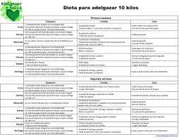 Dieta sin harinas para adelgazar