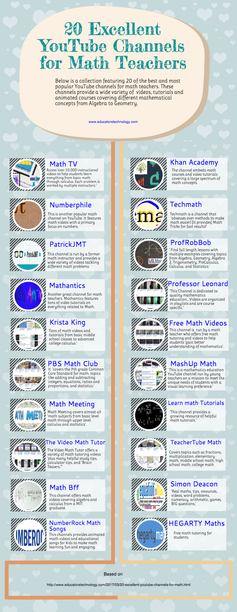 20 YouTube Channels Every Math Teacher Should Know About | Maths ...