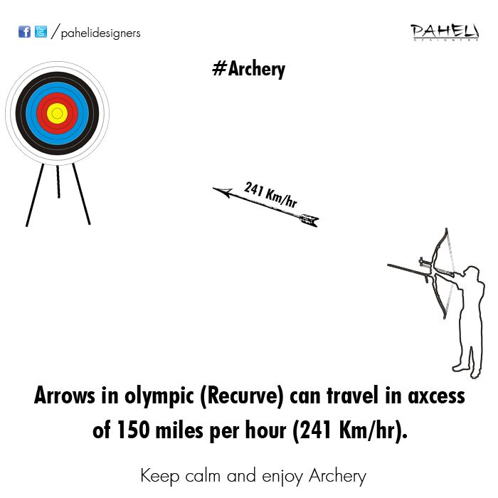 Arrow In Olympic Recurve Can Travel In Axcess Of 150 Miles Per