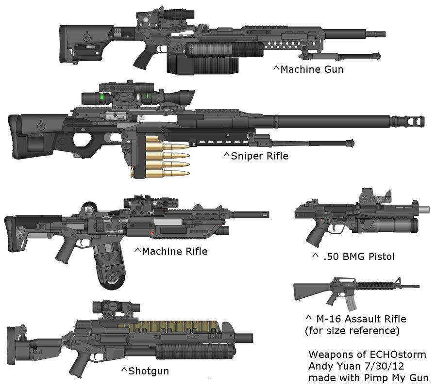 Does A Mechanical Engineer Design Weapons