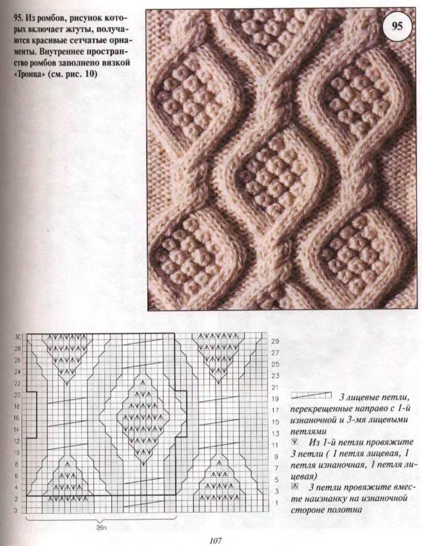 Cable knit pattern | yarn | Pinterest | Tejido, Tejido en agujas y ...