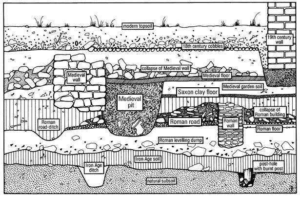 stratigraphy worksheet - Google Search   Geology   Pinterest ...