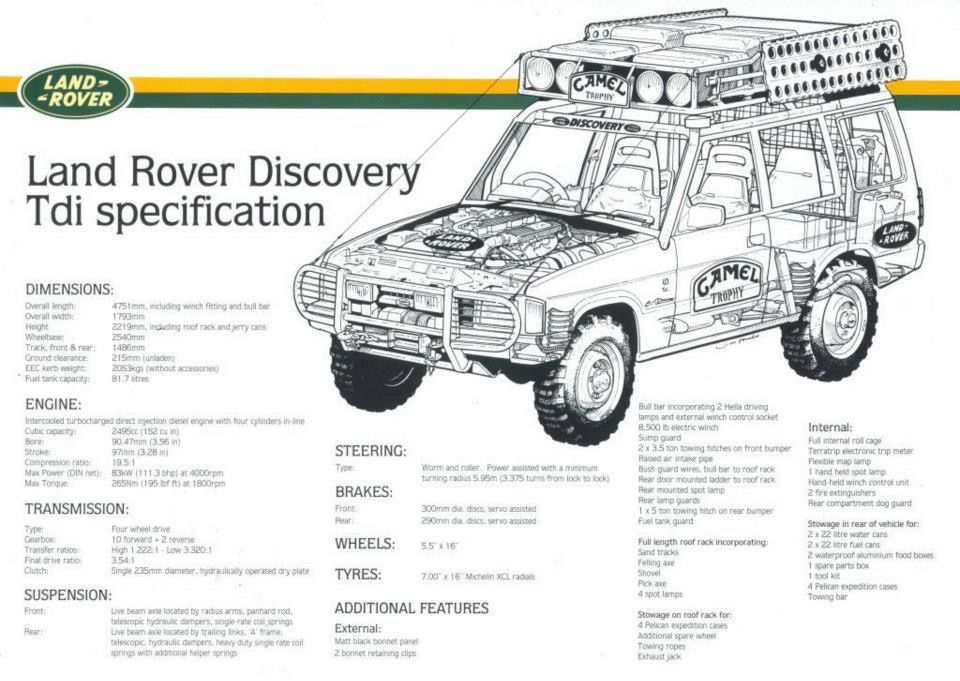 Pin on Land rover discovery