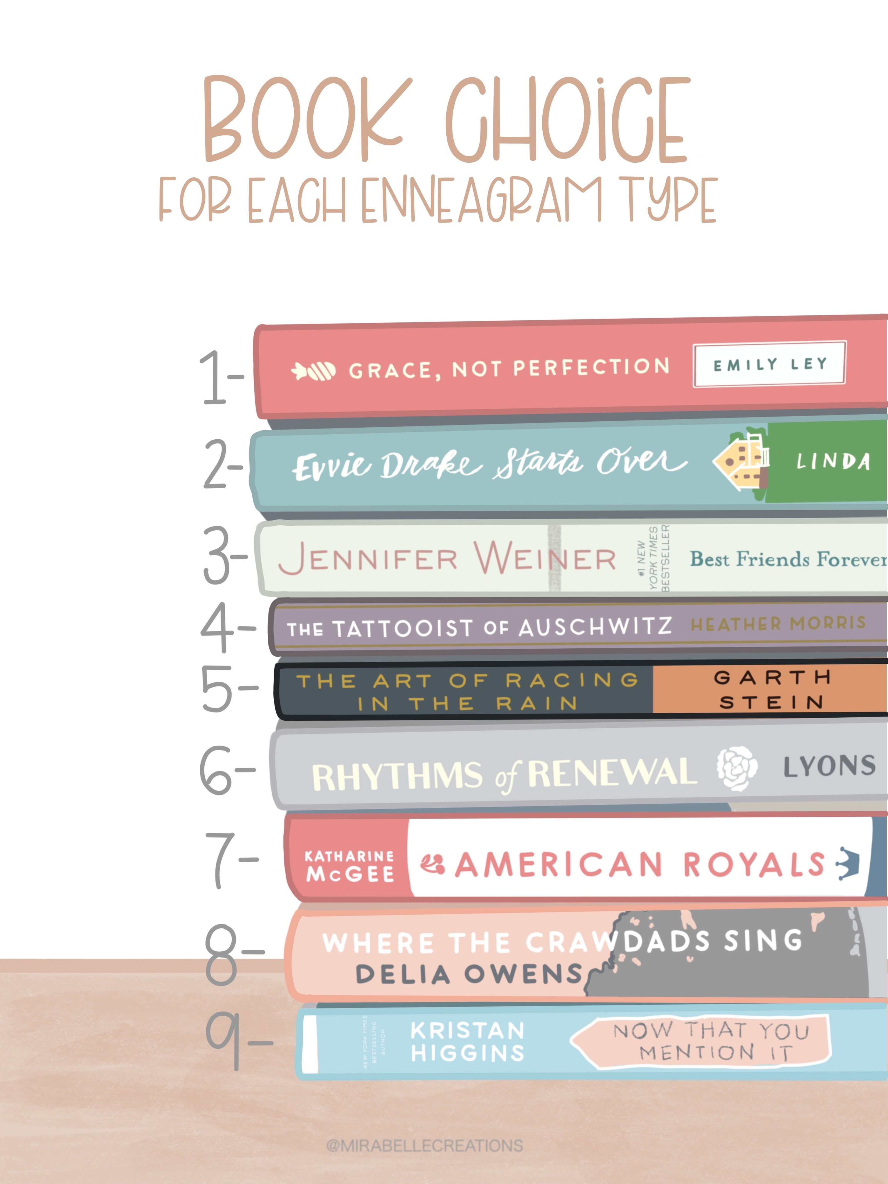 Book Recommendation List Based On Your Enneagram Type Mirabelle Creations Enneagram Type 6 Enneagram Enneagram Types