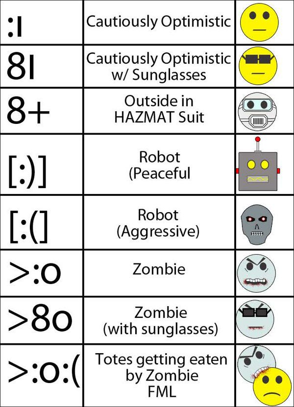 The Facebook Emoticons We Ll Need In The Future Facebook Emoticons Emoticons Code Coding
