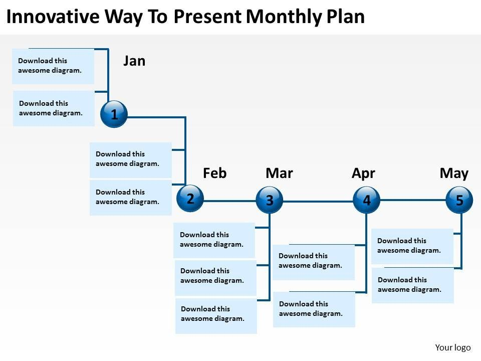 monthly timeline of events template - Google Search USEFUL TID - powerpoint calendar template