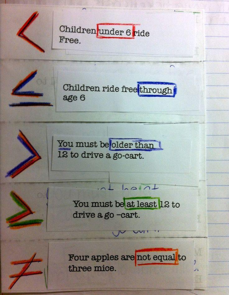 110 Inequalities Ideas Middle School Math Teaching Math Math Lessons