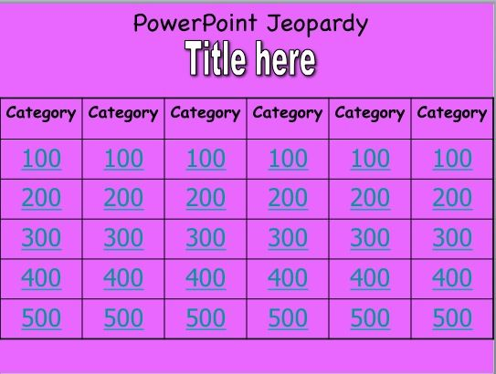 Free printable jeopardy template free printable jeopardy game jeopardy powerpoint template with 5 or 6 categories and tutorial toneelgroepblik Images