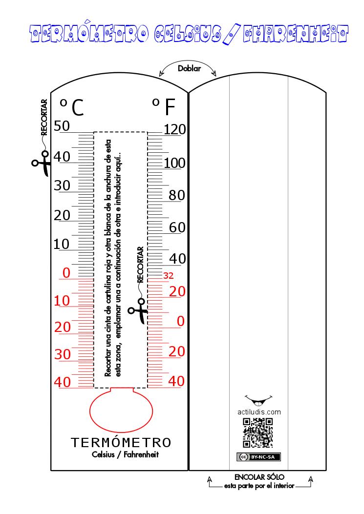 Termmetro celsius fharenhait diy materiales ed pinterest termmetro celsius fharenhait urtaz Images