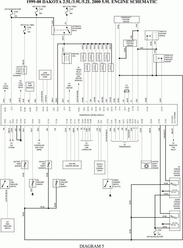 16 Schematics Engine Wiring Diagram Cummins 1999 24 V Gen 2 Engine Diagram Wiringg Net Dodge Durango Dodge Dakota Ram 1500