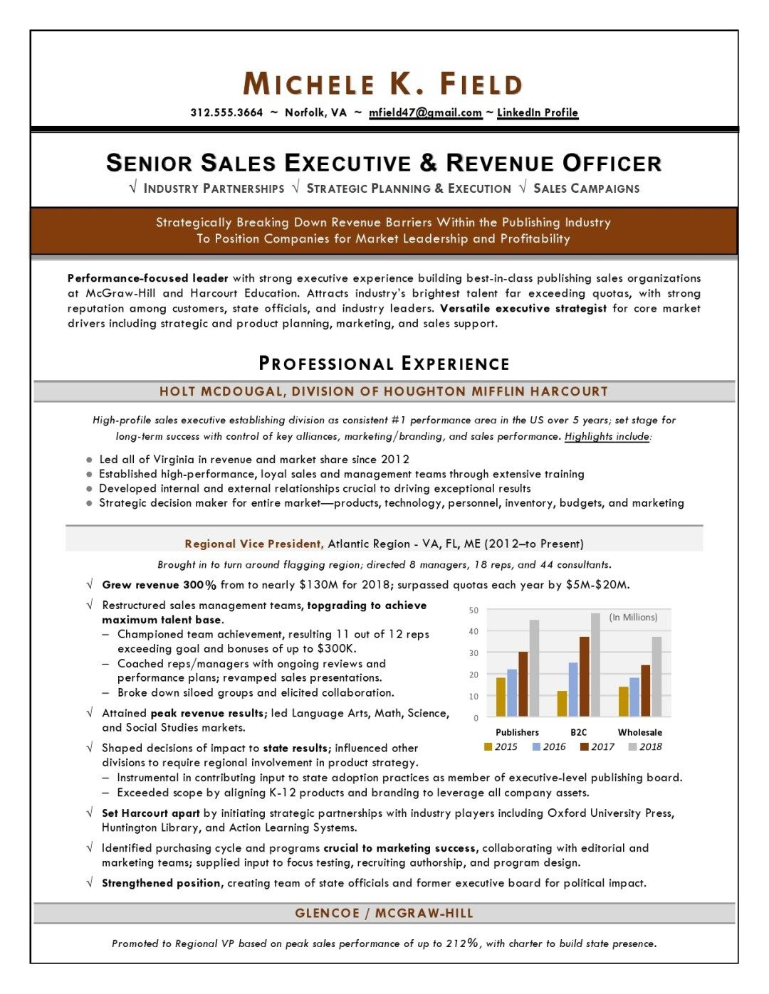Regional Vp Sales Sample Resume Resume Writing Services Executive Resume Executive Job Search