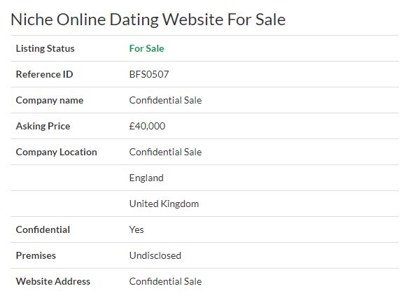 dating mylol net