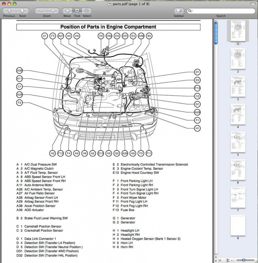 V7 Engine Diagram Pdf di 2020Pinterest