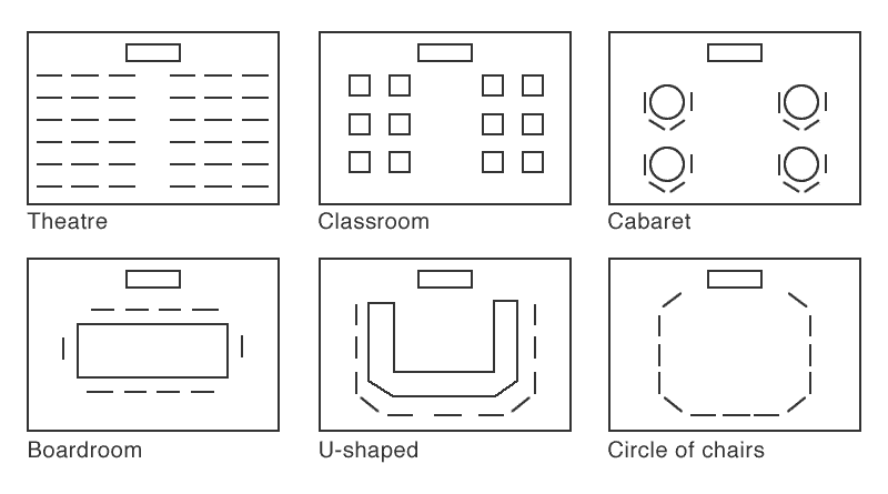 Basic Structure Of Meeting Room Layout
