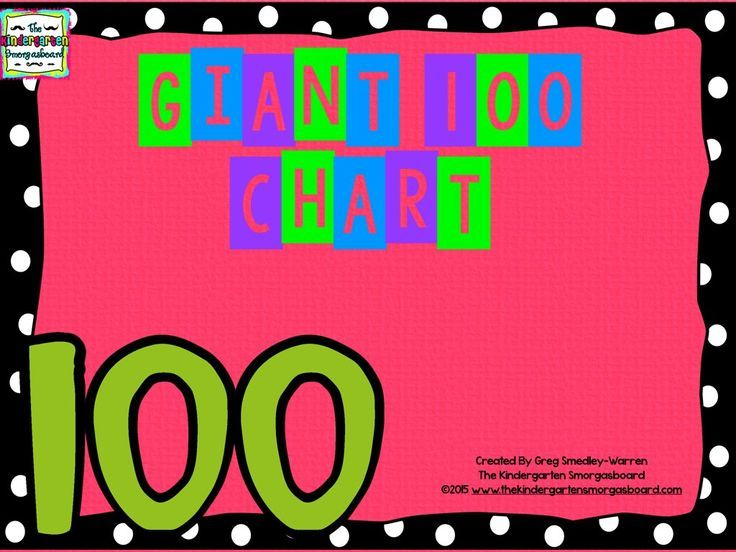 A class project!  Class works together to build a giant 100 chart!  Great for counting to 100 and identifying numbers to 100!  100 chart!