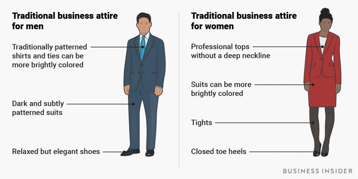 936fc8bfe9 How to dress your best in any work environment, from a casual office to the  boardroom | Business Insider
