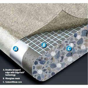 Perma Base 1 4 Quot X3 039 X5 039 Tile Backer Board House Flooring Flooring House Tiles