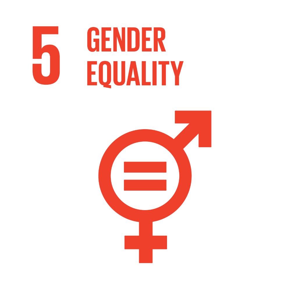 5 Gender Equality Textile Exchange Sdgs Gender Equality Inspirational Leaders Equality