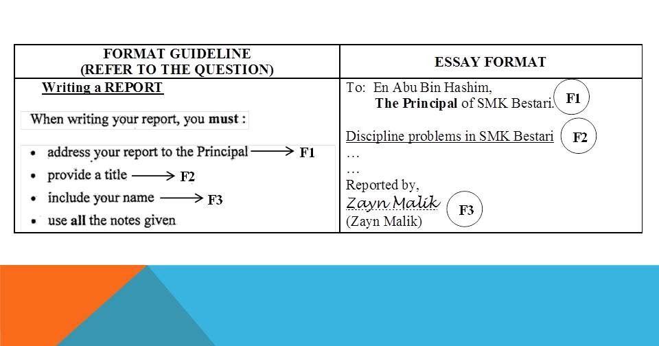 Dissertation proposals for marketing