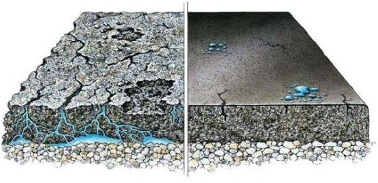 Seal Coating Squggee Method Is The Most Cost Effective Way To Stop This Erosion Of Your Asphalt Investment Driveway Sealing Blacktop Driveway Asphalt Repair