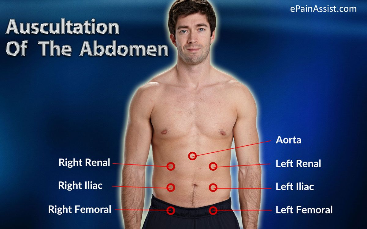 Physical Examination For Abdominal Pain Or Stomach Ache
