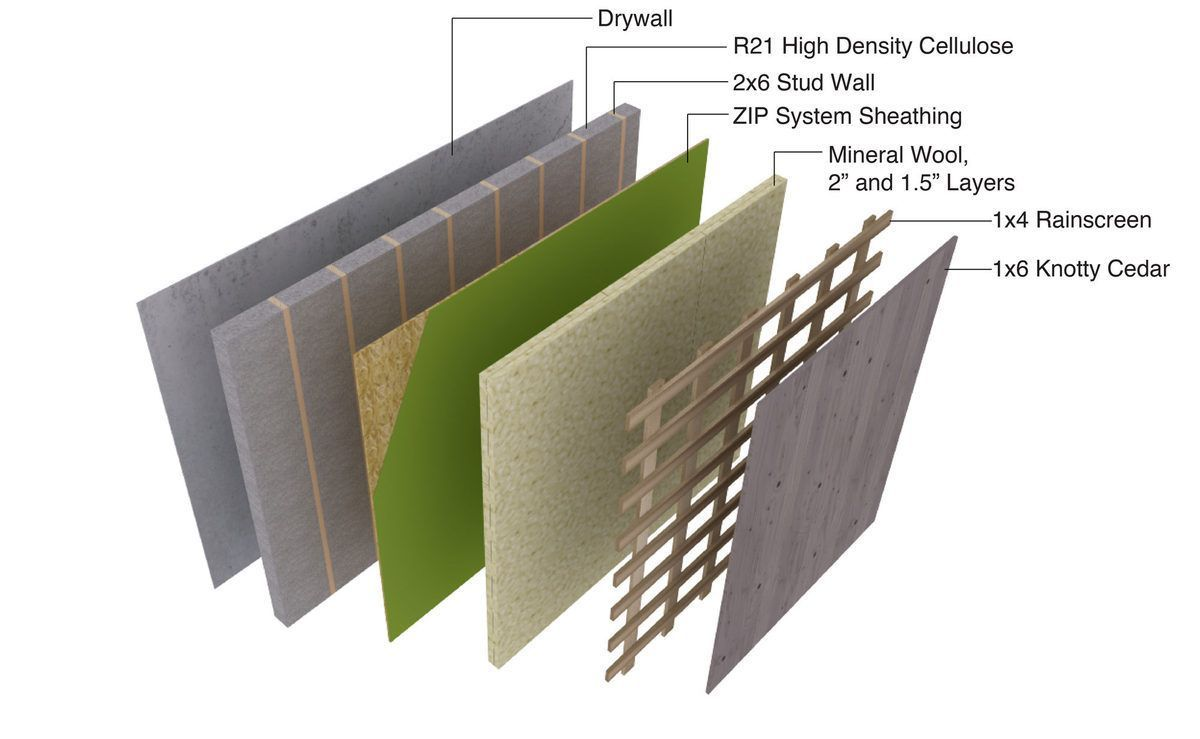 Pin By Tom Elsass On Building Science House Under Construction Passive House Home Construction