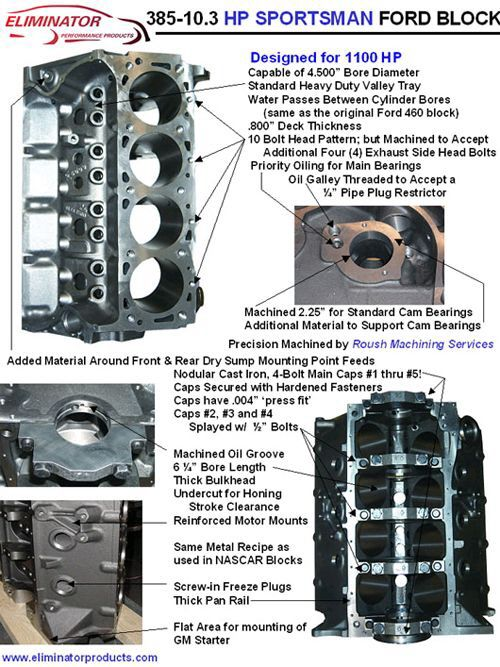Eliminator blocks 460 build pinterest vehicle eliminator blocks fandeluxe