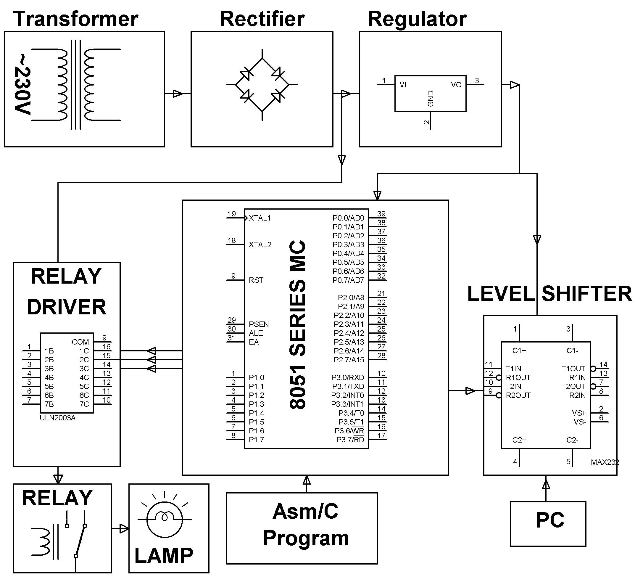 Electrical Engineering Project Circuit Diagram 8051 Electronic Circuits And Diagramelectronics Projects Pc Based Electricalloadcontrol Engineeringprojects Design