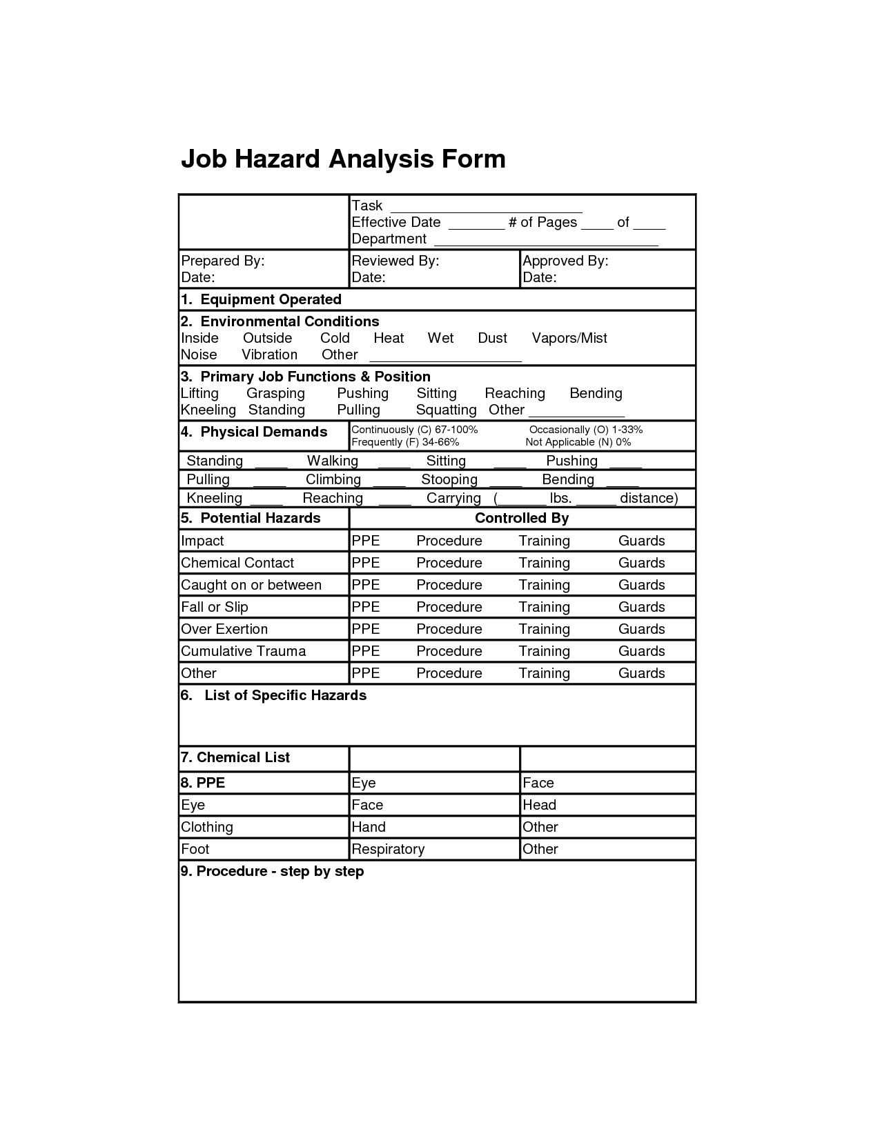 Job Hazard Analysis Form Job Analysis Forms – Job Hazard Analysis Worksheet