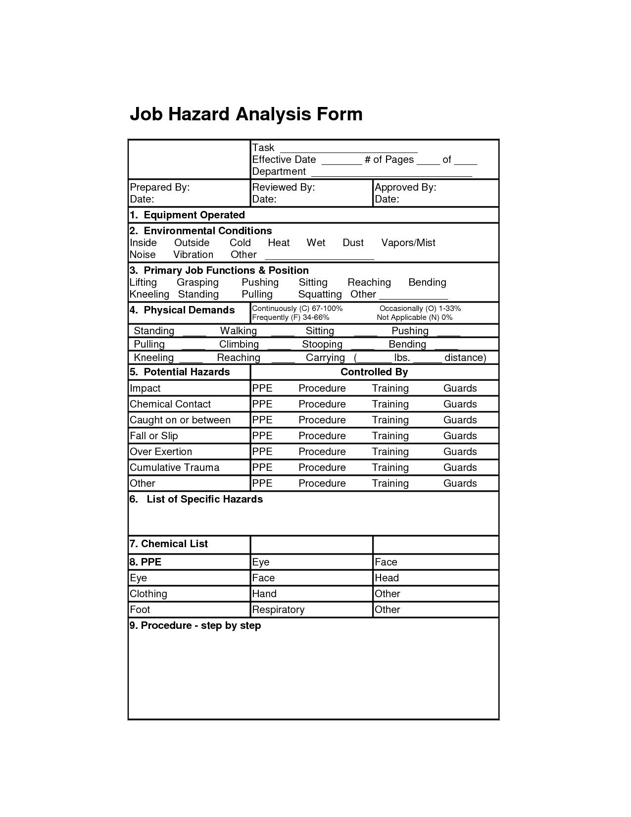 Job Hazardysis Form