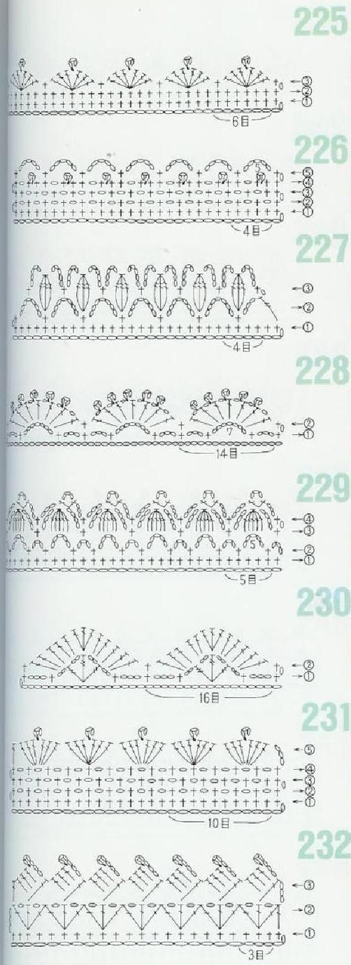 262 Patrones de crochet   Patrones, Crochet and Crochet borders