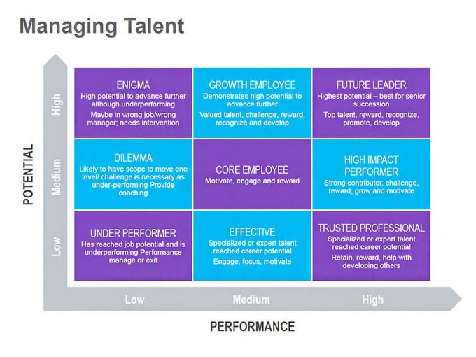 Talent Management Strategy Keynote Presentation Slide  Talent