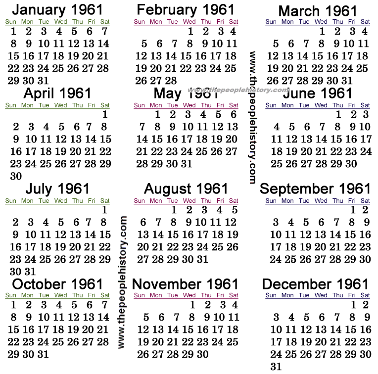 Year Calendar History : What happened in inc pop culture prices and events