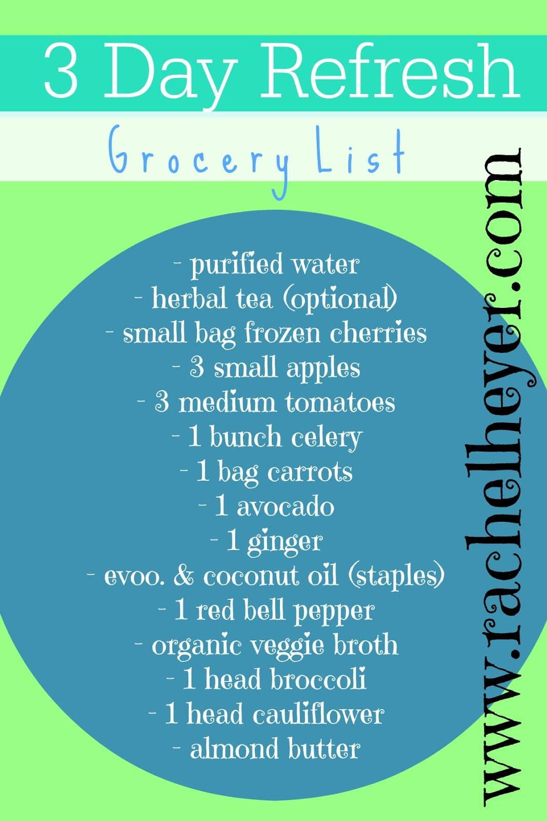 3 Day Refresh Grocery List
