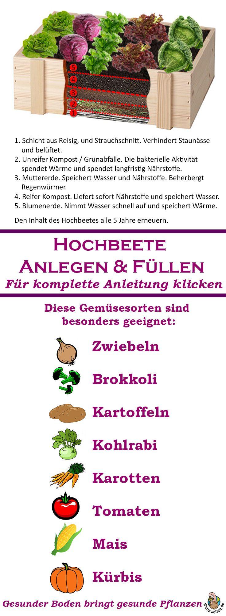 Photo of Ein Hochbeet anlegen. 3 Vorteile…