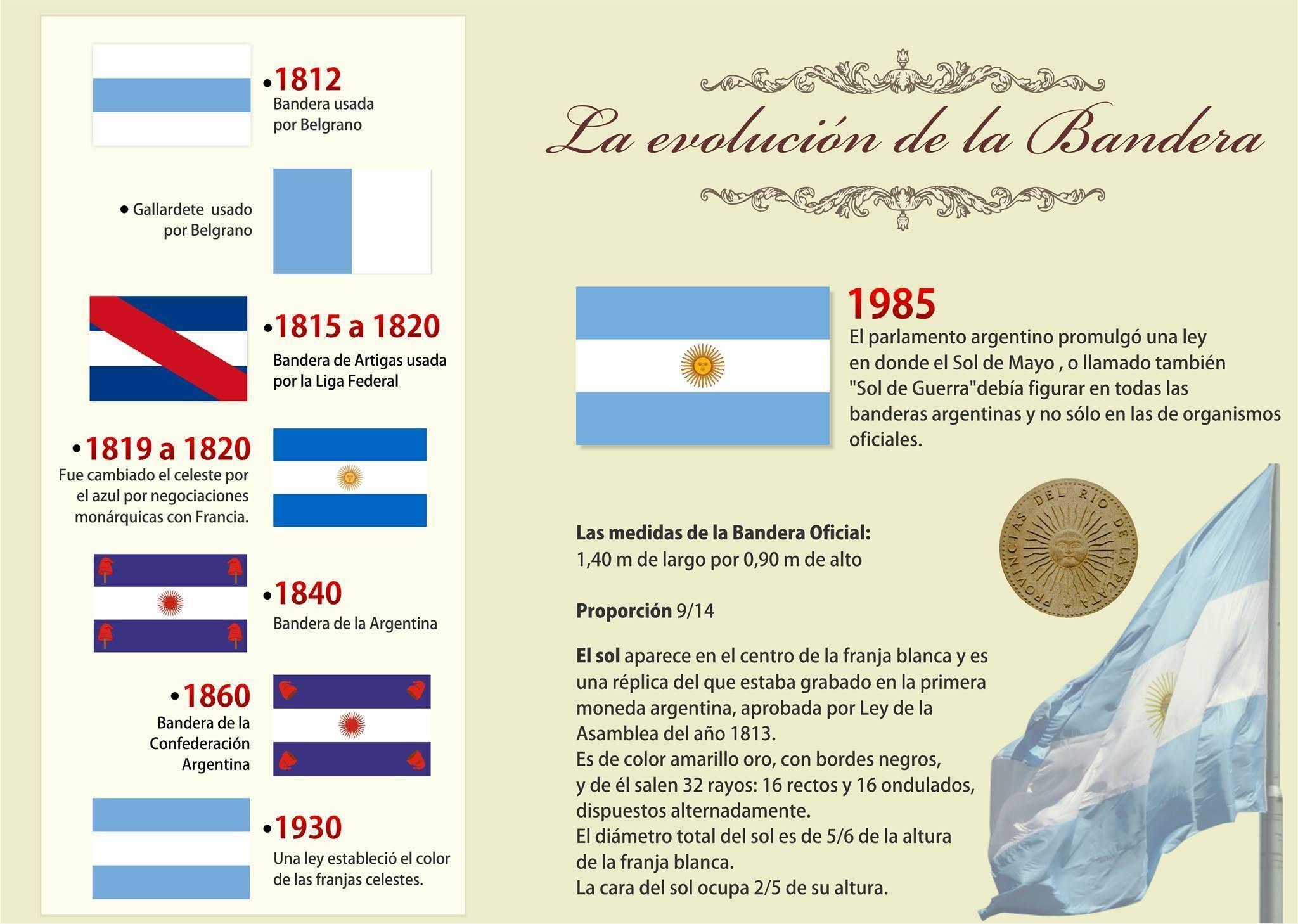 Bandera de evolucion argentina la historica