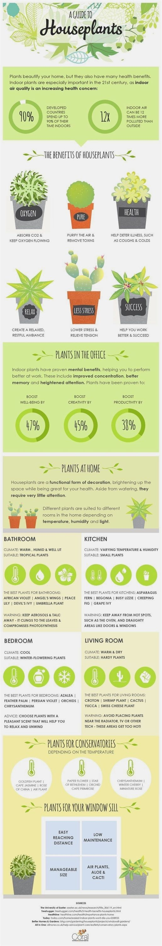 Keep Your Plants Happy With The Following Tips Plants