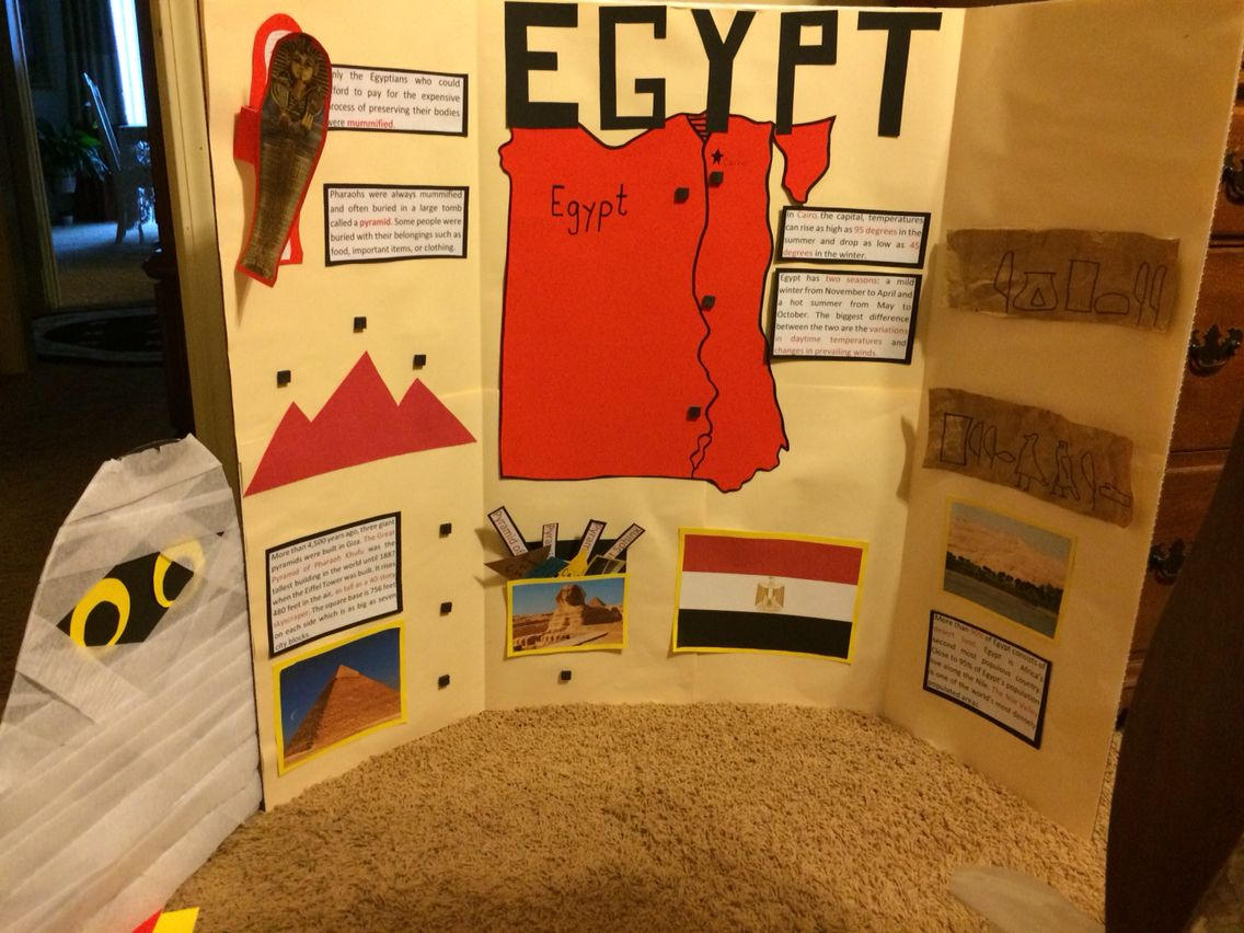 Egyptian Trifold Board