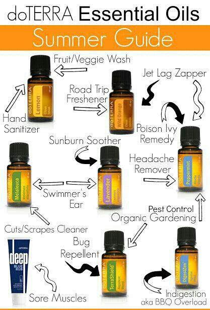 Oils for the Summer www.soulcitywellness.com