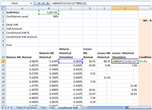 Calculating Cvar Or Conditional Value At Risk In Excel A Step By